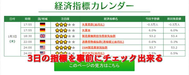 1月2日トレード200のチャート