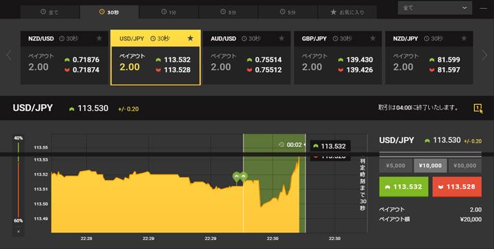 米・消費者物価指数発表後のハイローオーストラリア取引画像