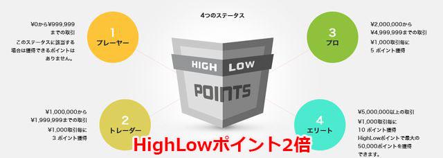HighLowポイントアップ