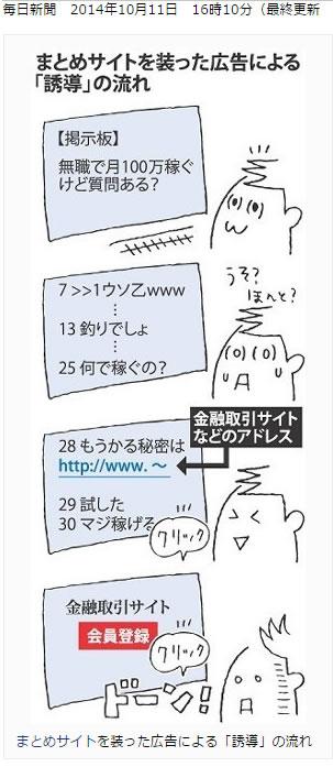 毎日新聞のまとめ風広告