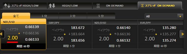 ハイローオーストラリア 取引チャート