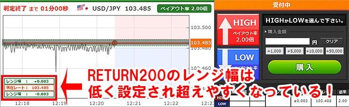 トレード200のRETURN200の取引ルール!