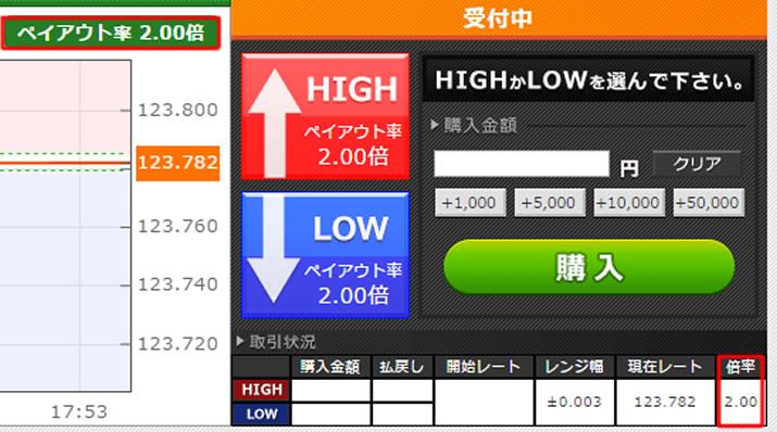 トレード200 TOP