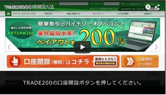"""トレード200動画"""""""