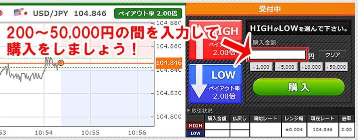 トレード200の取引画面と購入画面