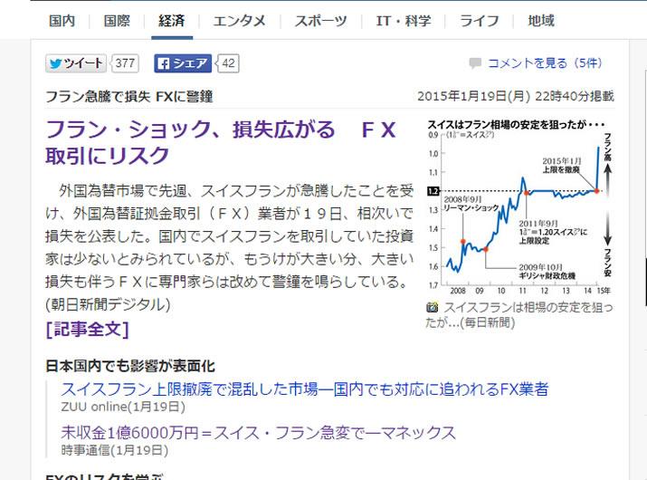 FXのリスク