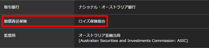 ハイローオーストラリア資金管理